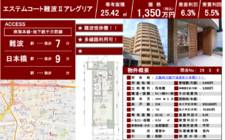 JapanThe city of Osaka-[the total price is about 815,000 RMB! Osaka nampo hiking circle income apartment!