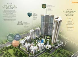 Kuala Lumpur,·Agile MontKiara