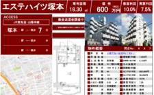 JapanThe city of Osaka-[the total price is about 360,000 RMB! High yield apartment in dianchuan district, Osaka city!