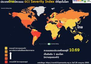 """新冠肺炎""""全球恢复指数 """",泰国排名第一!-有绿卡"""