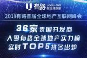 36家泰国顶级开发商入围有路全球地产互联网峰会,揭晓实时排名Top 5