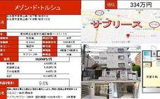 JapanNagoya-Maison Torches, Nagoya City, Aichi Prefecture