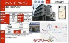 日本川崎-Kanagawa Prefecture Sagamihara Maison Credit