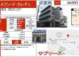 Kawasaki·Kanagawa Prefecture Sagamihara Maison Credit