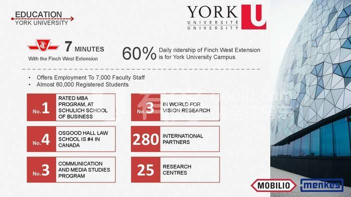 CanadaToronto-Menkes 2019 Spring Market - Vaughan Mobilio Apartments and Townhouses, the transportation hub of Vaughan City, 5 minutes walk to the subway station, join forces to build a new city of the future