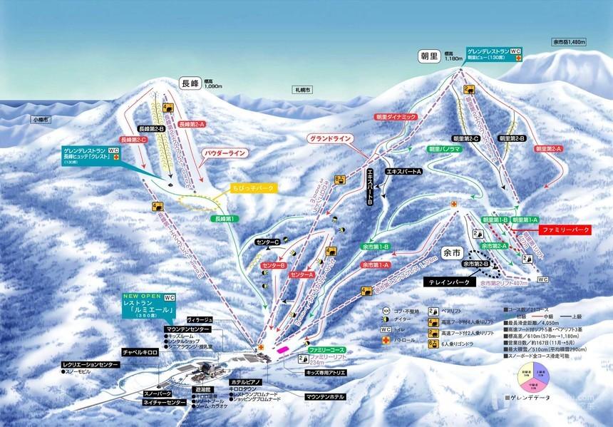 日本北海道-裕府初雪谷滑雪度假村