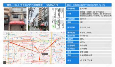 日本大阪-「壹栋」NO.4-中央岛之内六层独栋楼