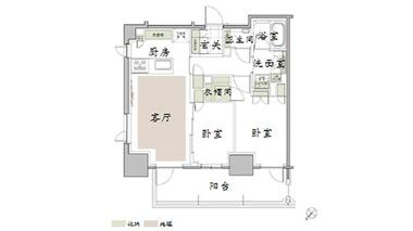 日本东京-东京荒川区日暮里高级公寓