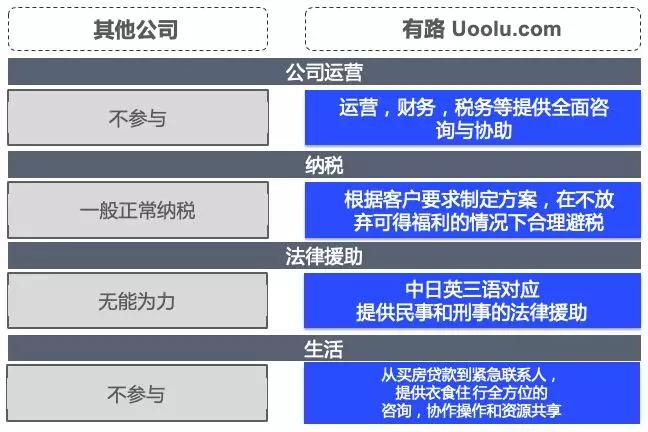 经营管理签证:最适合大多数人的方式移民日本,你怎么知道自己是否合适?